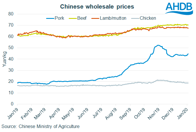 Chinese-wholesale-prices
